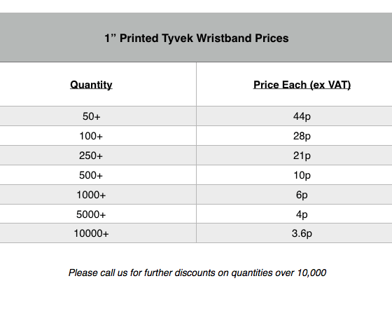 1-inch-tyvek-printed-prices