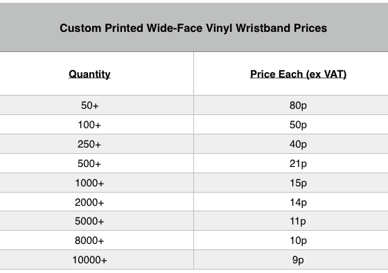 custom-printed-wide-face-vinyl-wristbands