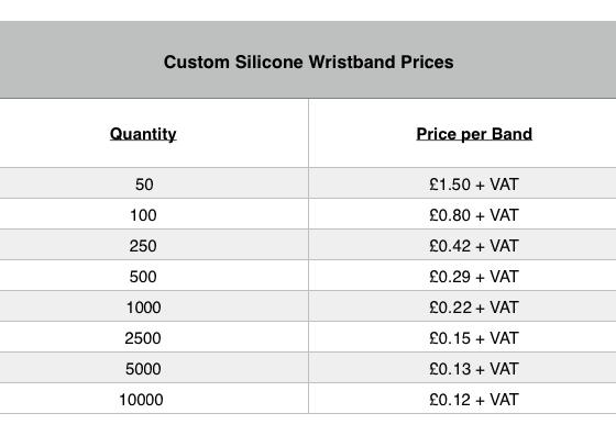 custom-silicone-prices