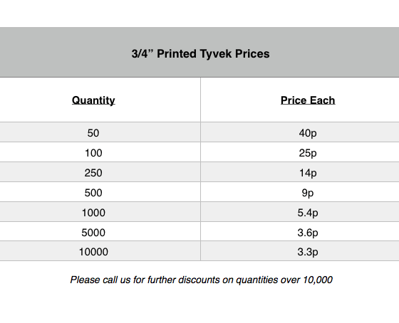 3-4-inch-printed-prices