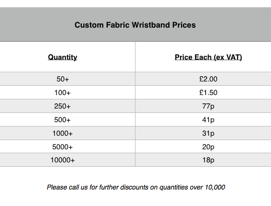 custom wristband prices