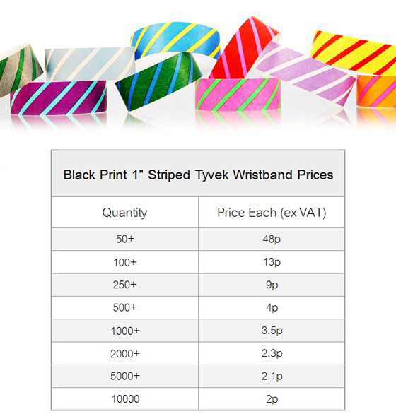 striped-tyvek-bands