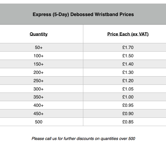 Express Debossed Wristband Prices