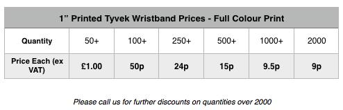 full-colour-1-inch-tyvek-prices