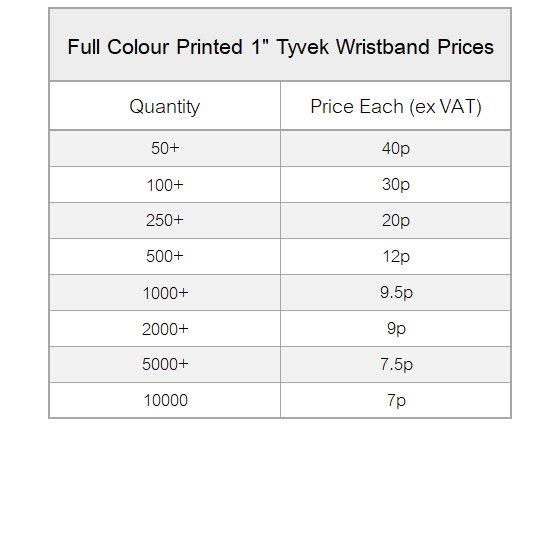 full-colour-1-tyvek-prices