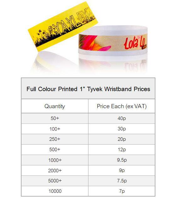 tyvek-full-colour-printed