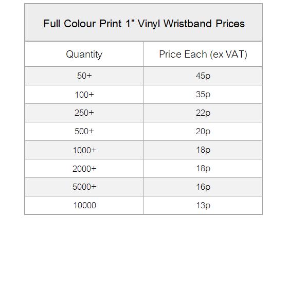 full-colour-vinyl-prices